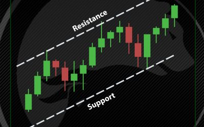 Ascending and Descending Channels in Crypto Trading