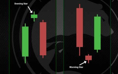 Evening Star and Morning Star Formations