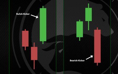 Bullish and Bearish Kickers: What are they and when to trade them