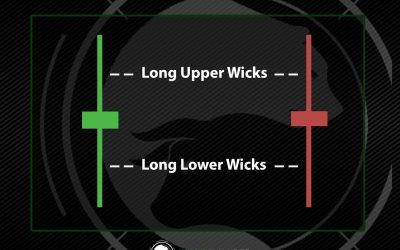 Spinning Top: Candlestick pattern definition