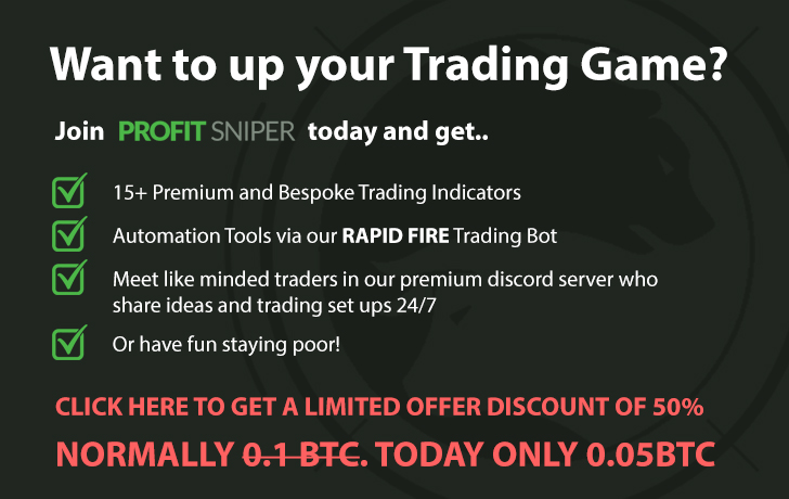 Become a better trader with Profit Sniper